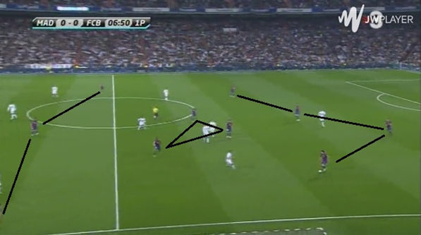 Real Madrid 0-2 Barcelona | 3