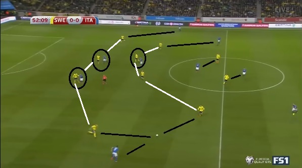 Sweden 1-0 Italy | 3