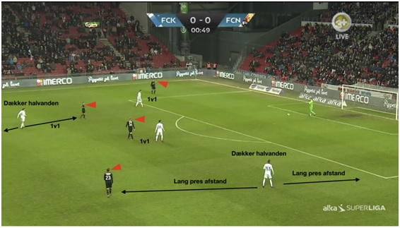 Positional Play   1