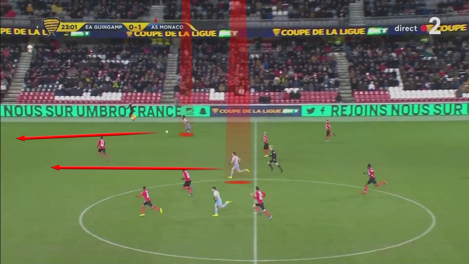 Guingamp Monaco Tactical Analysis