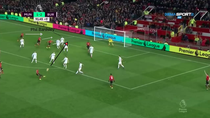 Manchester-United-Burnley-Premier-League-Tactical-Analysis