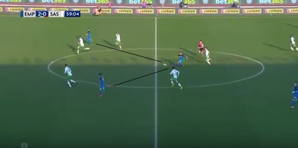 Empoli Sassuolo Serie A Tactical Analysis Statistics