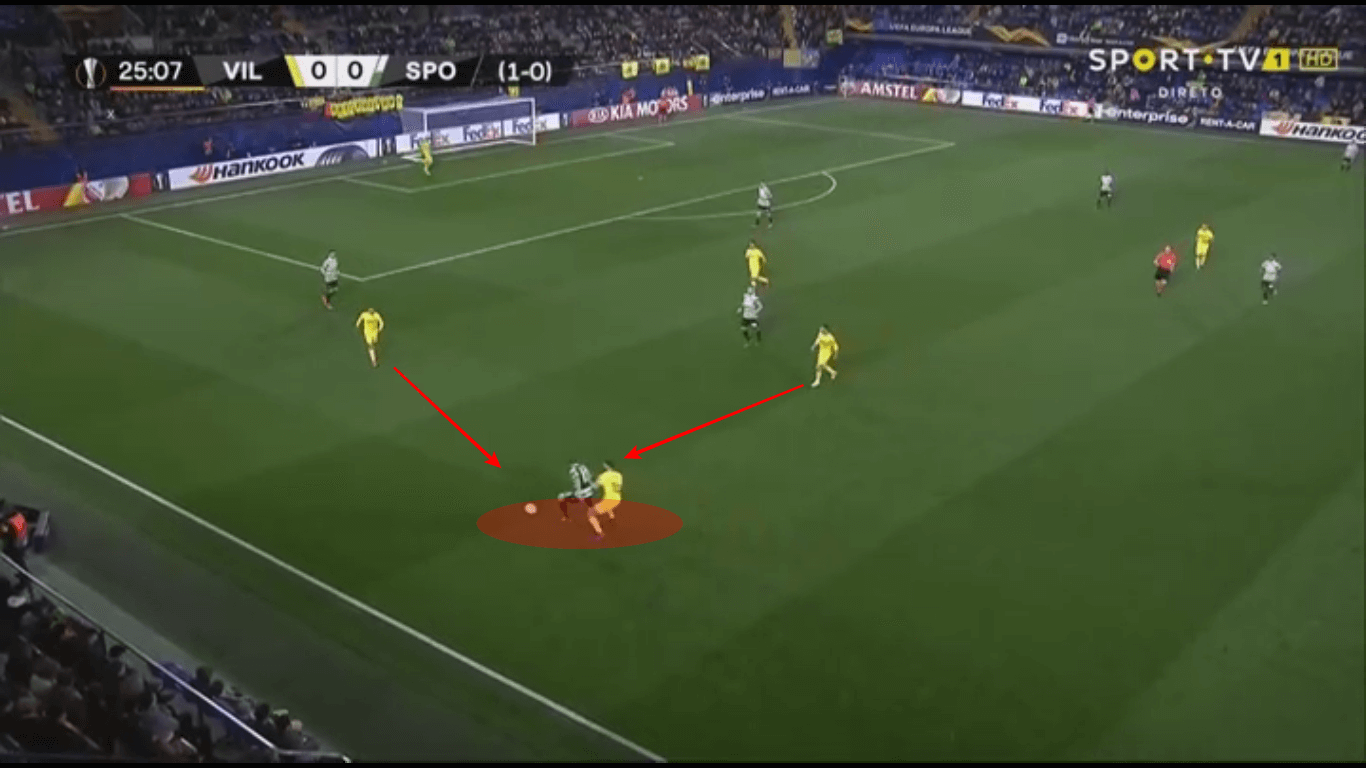 Villarreal Sporting Lisbon Europa League Tactical Analysis Statistics