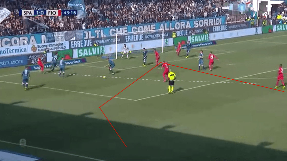 Fiorentina SPAL Serie A Tactical Analysis and Statistics