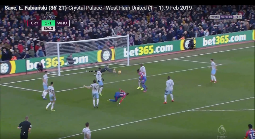 Lukasz Fabianski West Ham Crystal Palace Tactical Analysis Statistics
