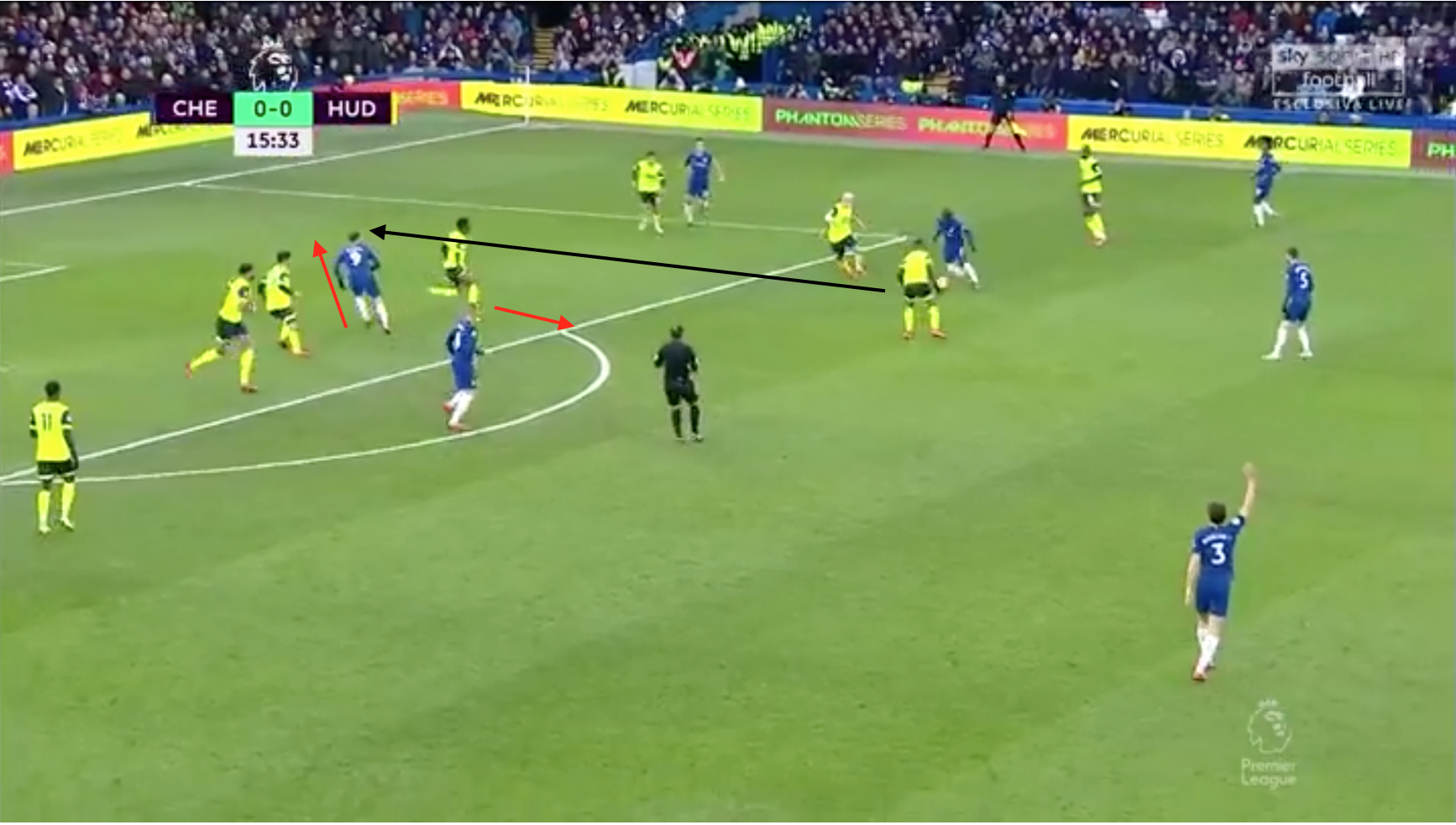 Chelsea vs Huddersfield Premier League Tactical Analysis Statistics