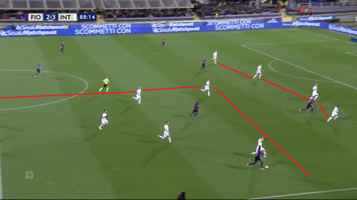 Defensive structure Inter