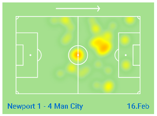 Newport County Manchester City FA Cup Tactical Analysis Statistics