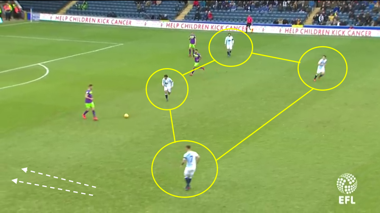 blackburn-vs-bristol-championship-tactical-analysis-statistics