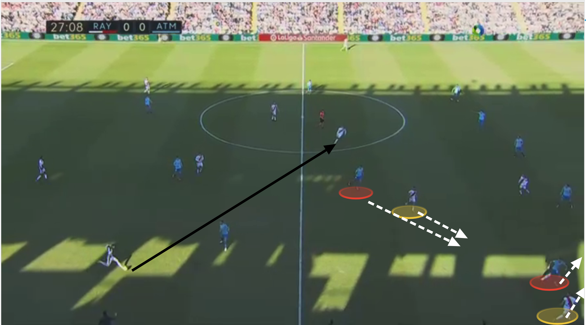 rayo-vallecano-atletico-madrid-tactical-analysis-statistics