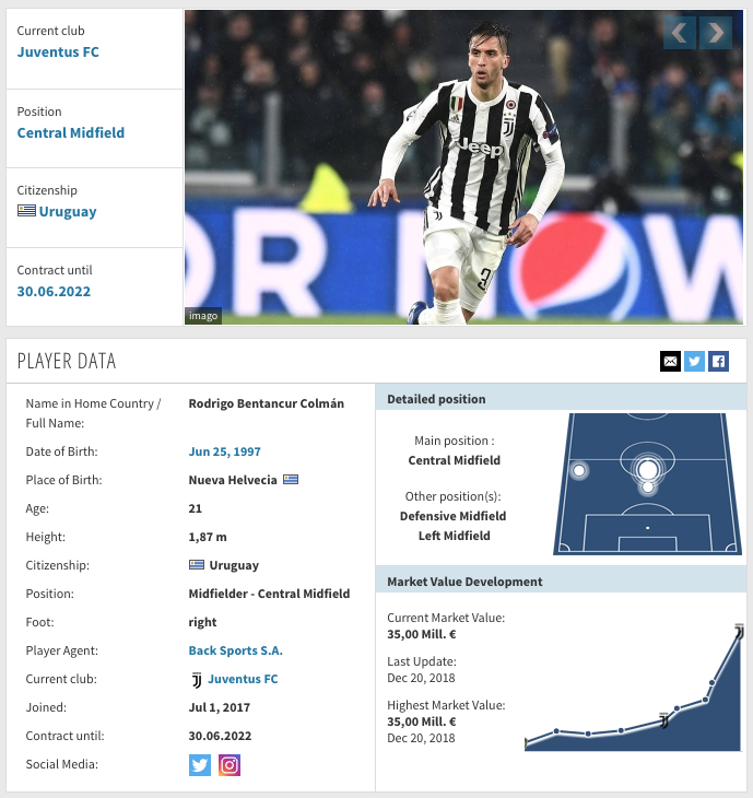 Rodrigo Bentacur Juventus tactical analysis statistics