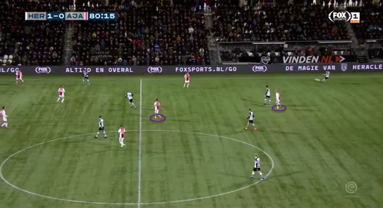 """ajax-heracles-eredivisie-tactical-analysis-statistics"""