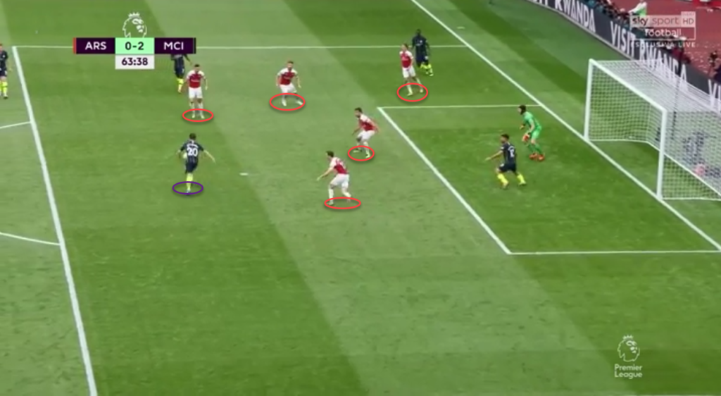 arsenal-unai-emery-mustafi-koscielny-premier-league-tactical-analysis-statistics
