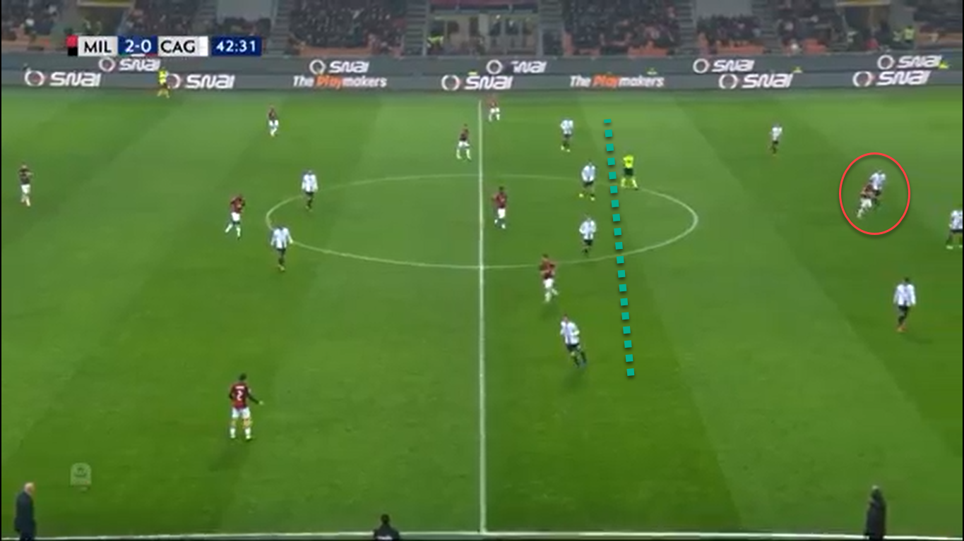 Serie A 2018/19: Milan vs Cagliari Tactical Analysis Statistics