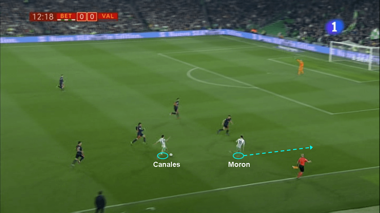 Real Betis Valencia Copa Del Rey Tactical Analysis Statistics