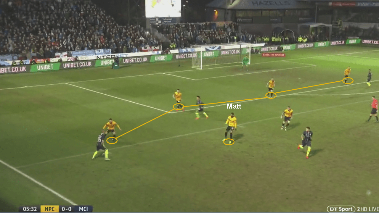 Newport Man City Tactical Analysis