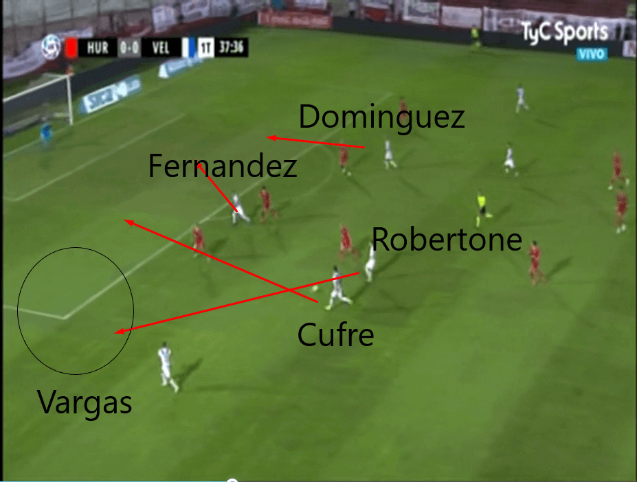 Gabriel Heinze Velez Sarsfield Tactical Analysis Statistics