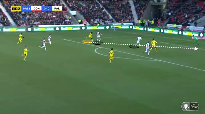 Doncaster Rovers Crystal Palace FA Cup Tactical Analysis