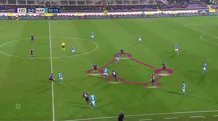 Fiorentina Napoli Tactical Analysis