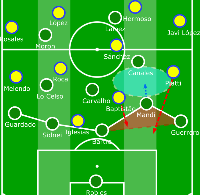 Real Betis Espanyol Copa Del Rey Tactical Analysis Statistics