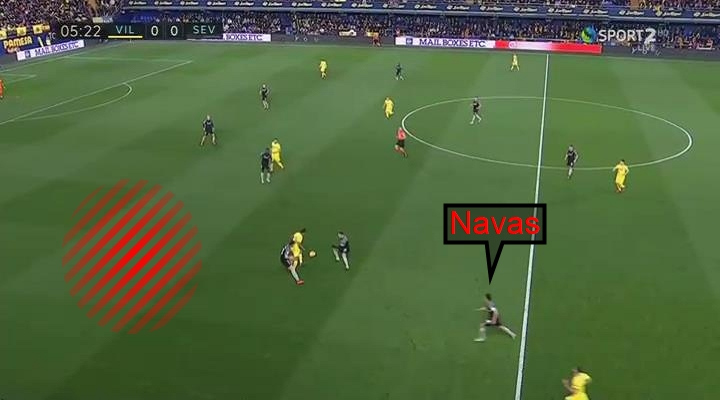 La Liga Villareal Sevilla Tactical Analysis