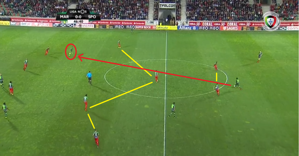 maritimo sporting primeira liga tactical analysis analysis