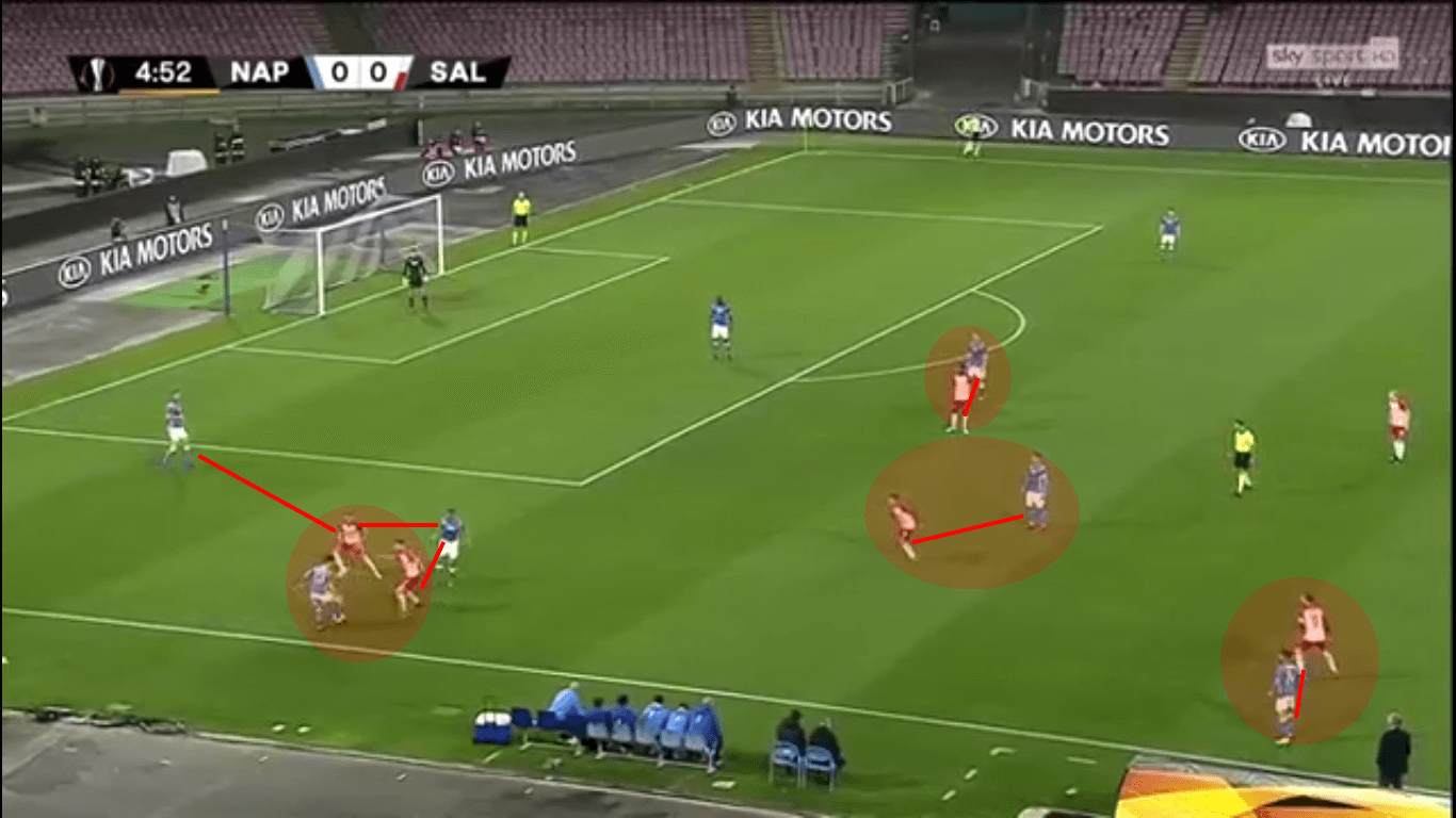 Napoli Red Bull Salzburg Europa League Tactical Analysis Statistics