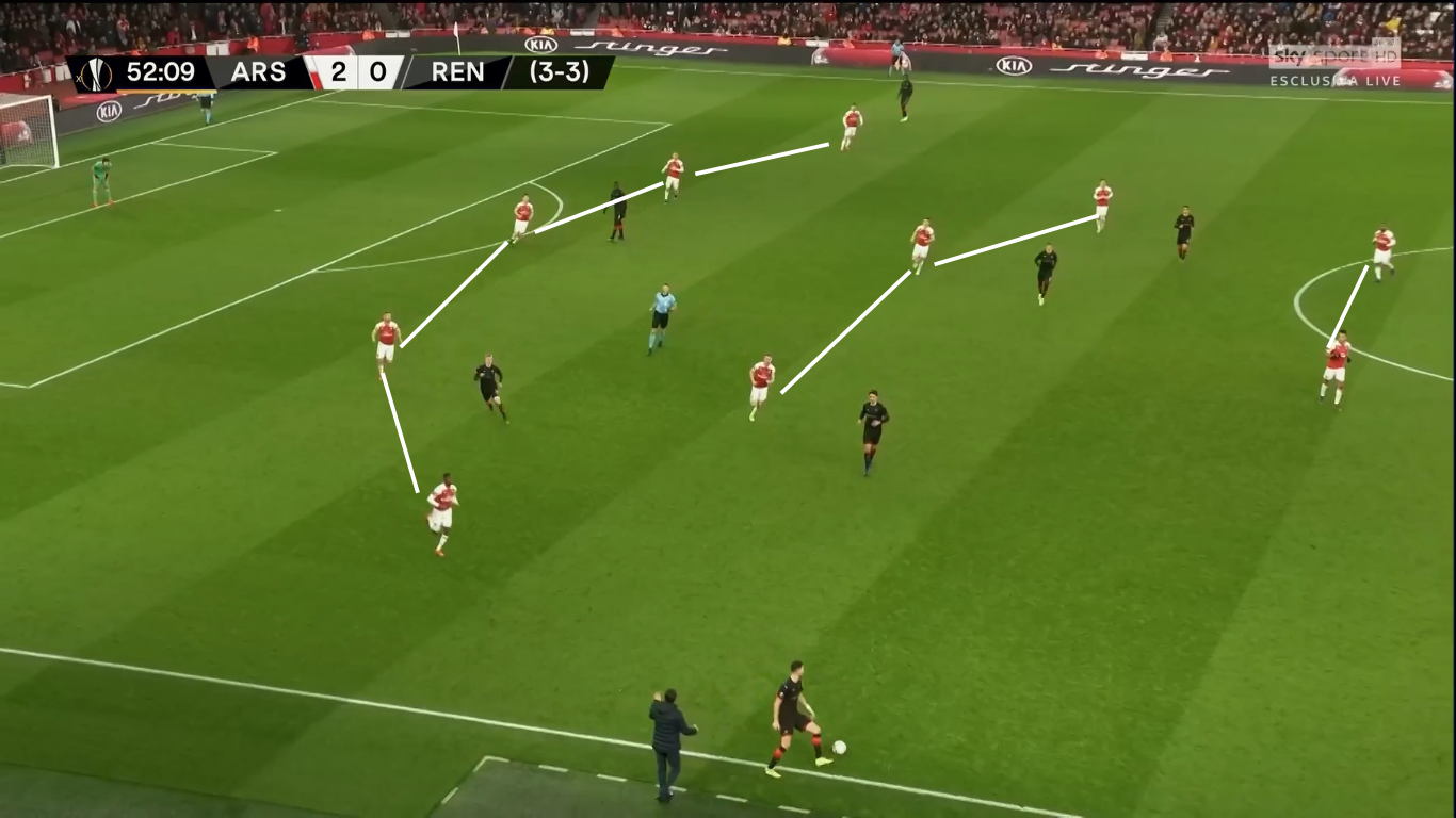 Arsenal Rennes Europa League Tactical Analysis Statistics