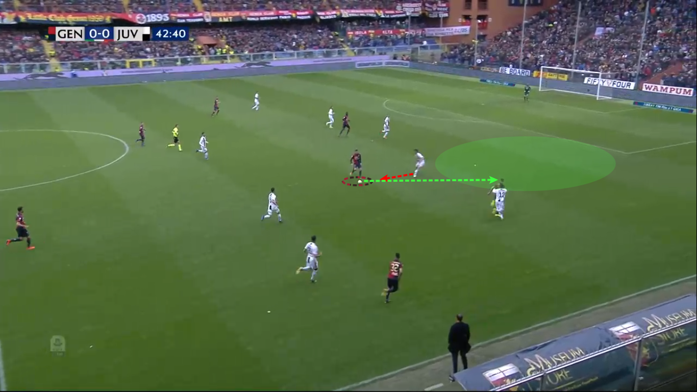 Genoa Juventus Serie A Tactical Analysis Statistics