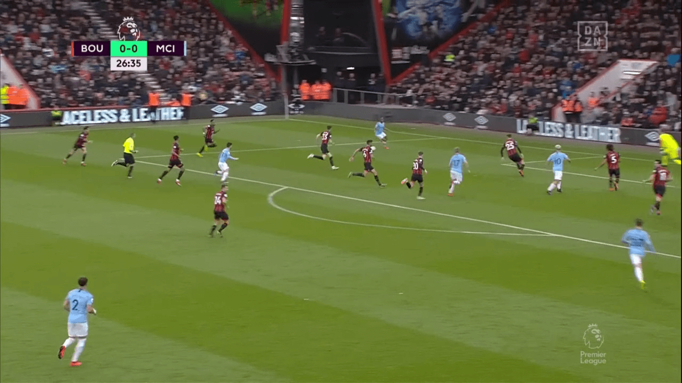 Manchester City Bournemouth Premier League Tactical Analysis Analysis