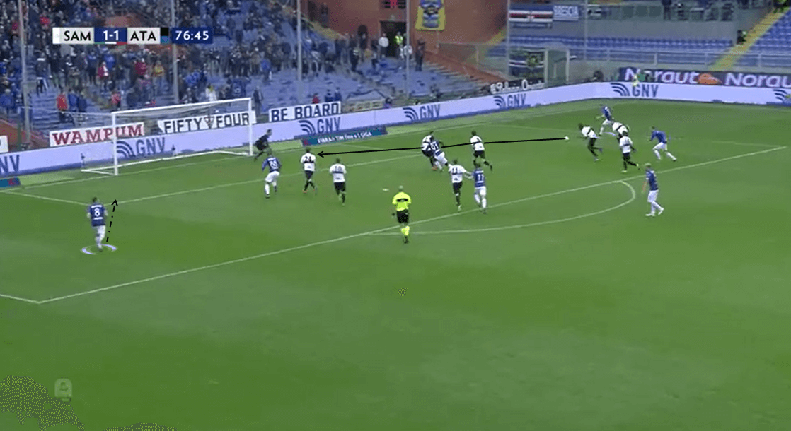 Seria A Sampdoria Atalanta Tactical Analysis