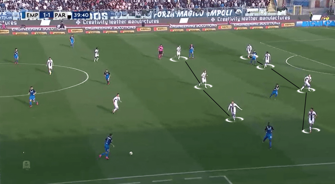 Empoli Parma Serie A Tactical Analysis Analysis