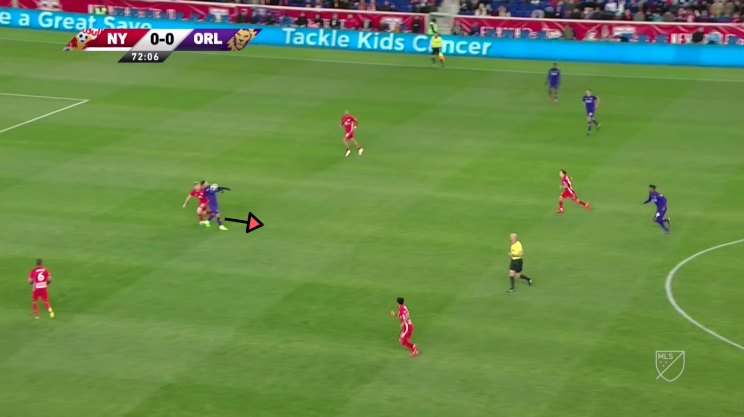 New York Red Bulls Orlando City MLS Tactical Analysis Statistics