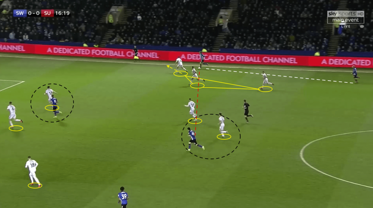 Sheffield Wednesday Sheffield United Championship analysis Tactical analysis