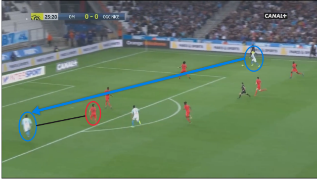marseille-nice-ligue-one-tactical-analysis-analysis