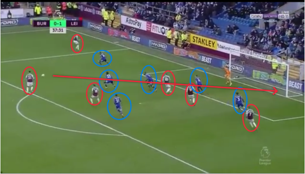 burnley-leicester-premier-league-tactical-analysis-analysis