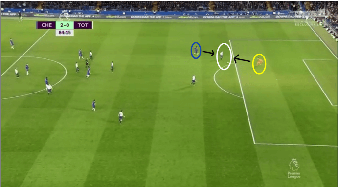 Chelsea Tottenham Spurs Tactical Analysis Analysis
