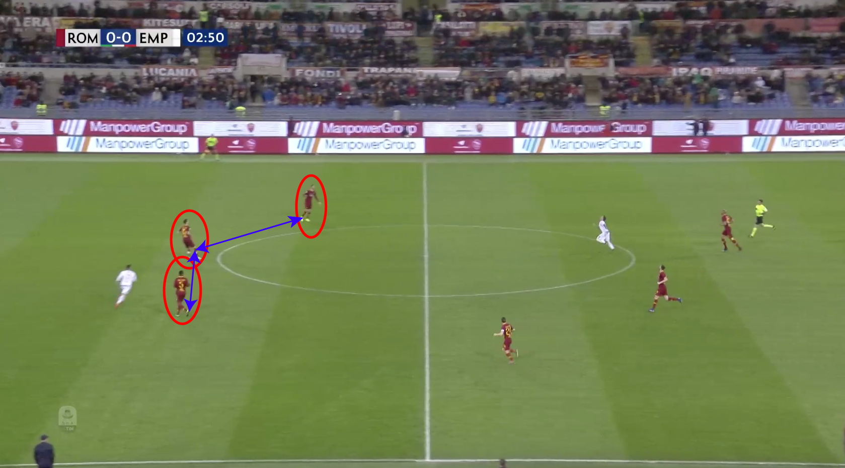 Roma Empoli Serie A Tactical Analysis
