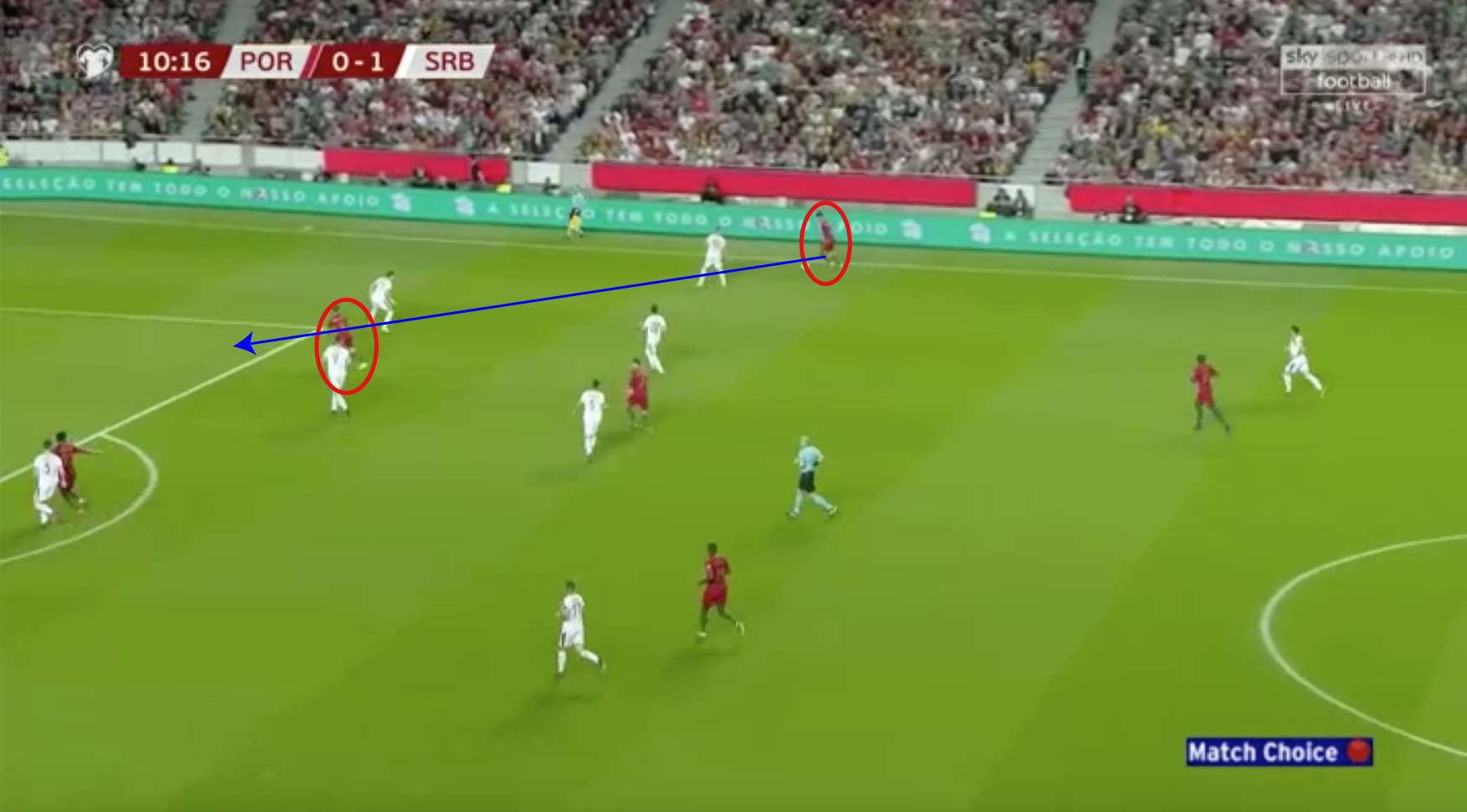 portugal-serbia-euro-2020-qualifying-tactical-analysis-statistics