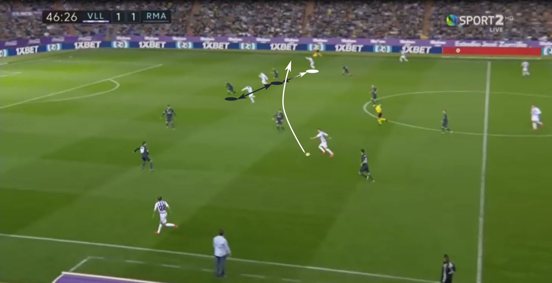 Sergio Reguilón-Real-Madrid-Tactical-Analysis-Analysis-Statistics