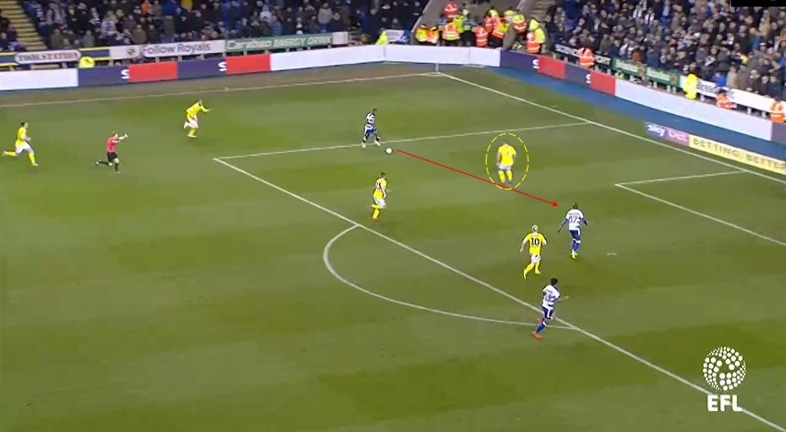 Reading Leeds Championship Tactical Analysis