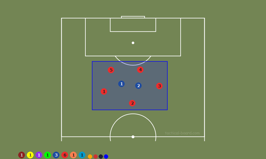 Coaching Tactical Analysis: Improving positional play