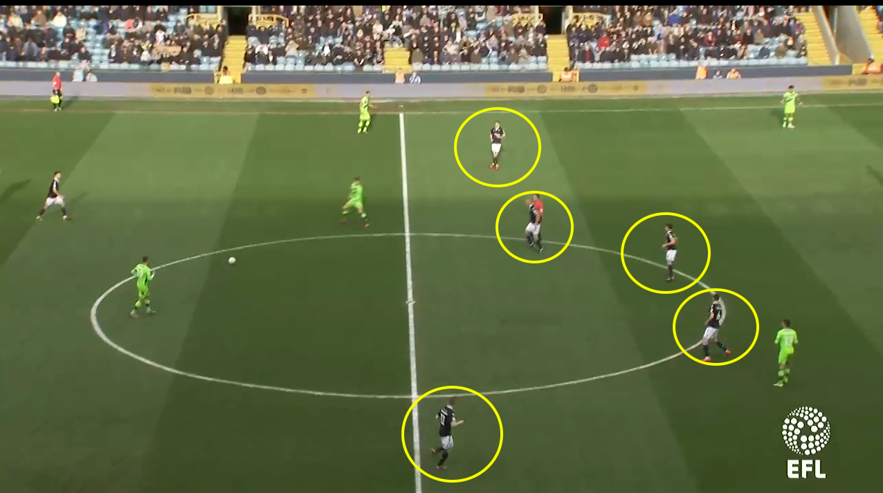 efl-championship-2018-19-millwall-vs-norwich-city-tactical-analysis-statistics