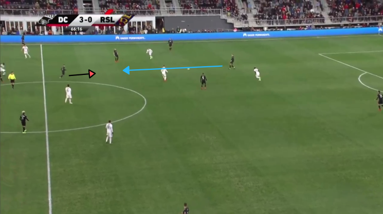 Luciano Acosta DC United Tactical Analysis Statistics