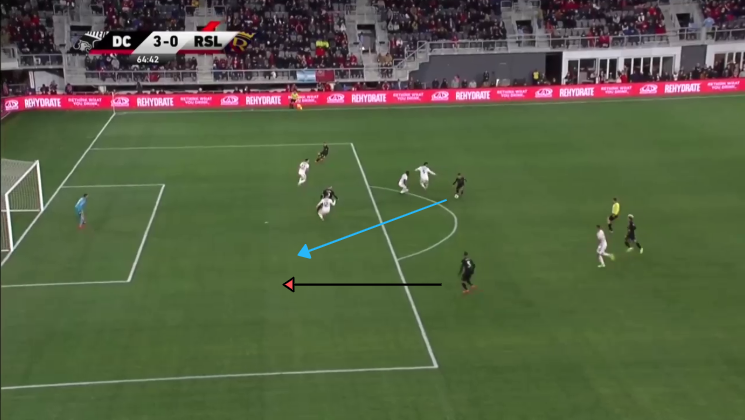 Luciano Acosta DC United MLS Tactical Analysis Statistics