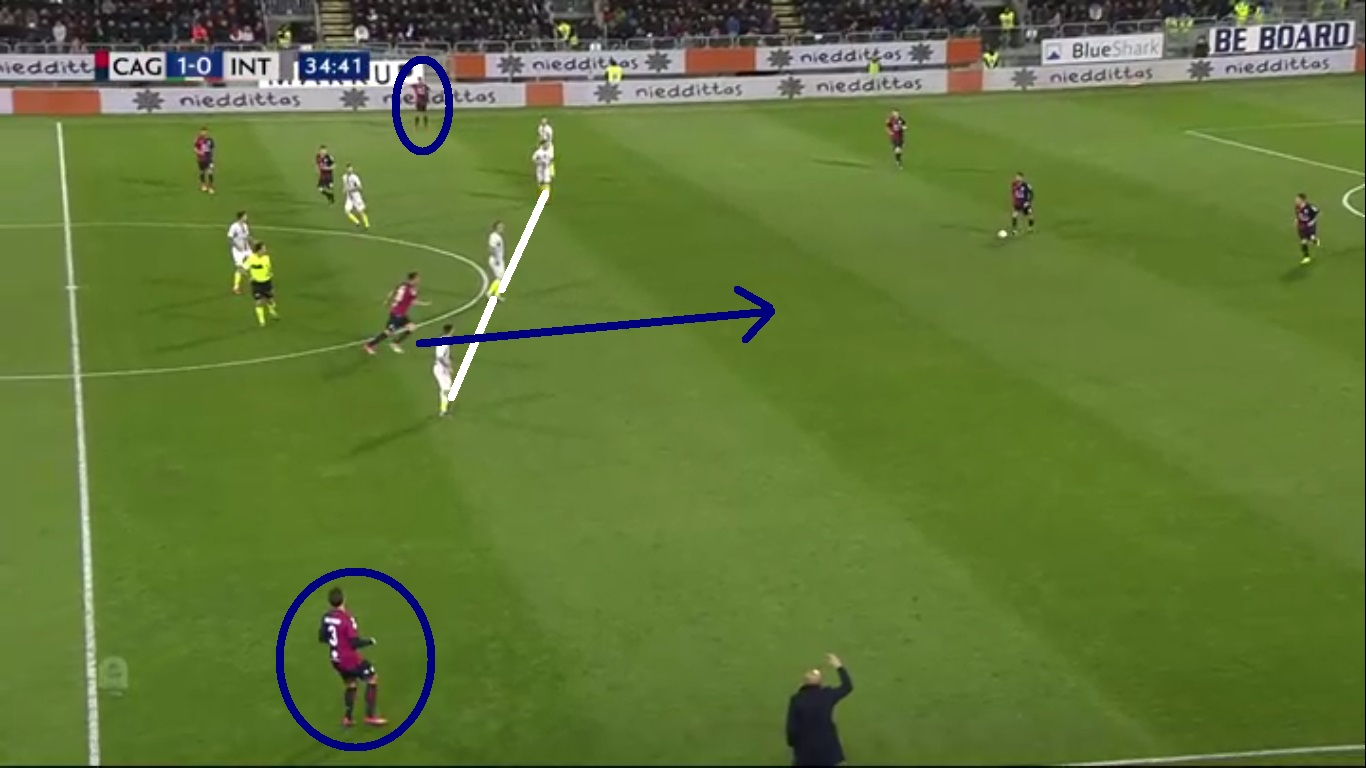 Inter Cagliari Tactical Analysis
