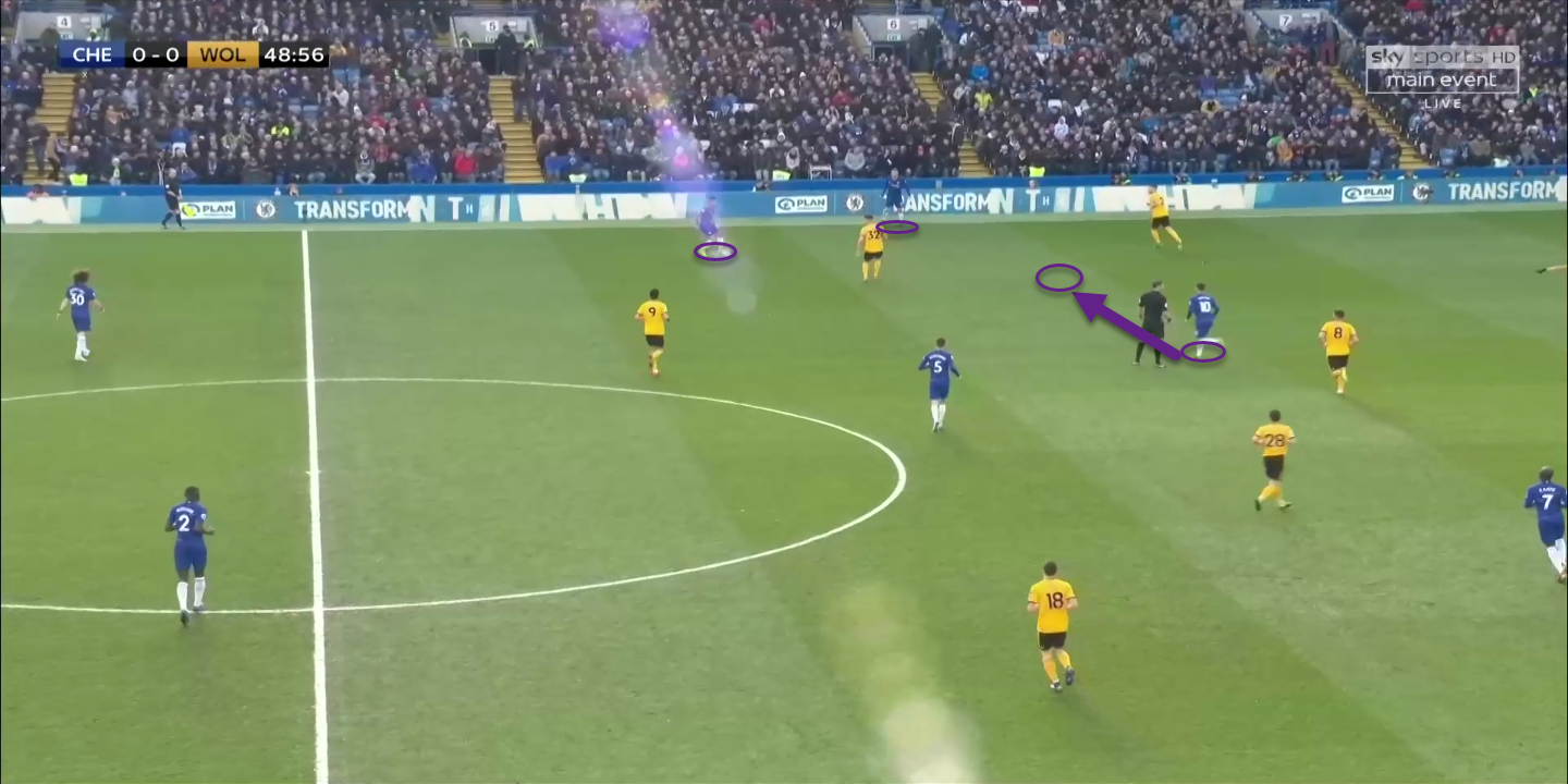 Chelsea Wolves Premier League Tactical Analysis
