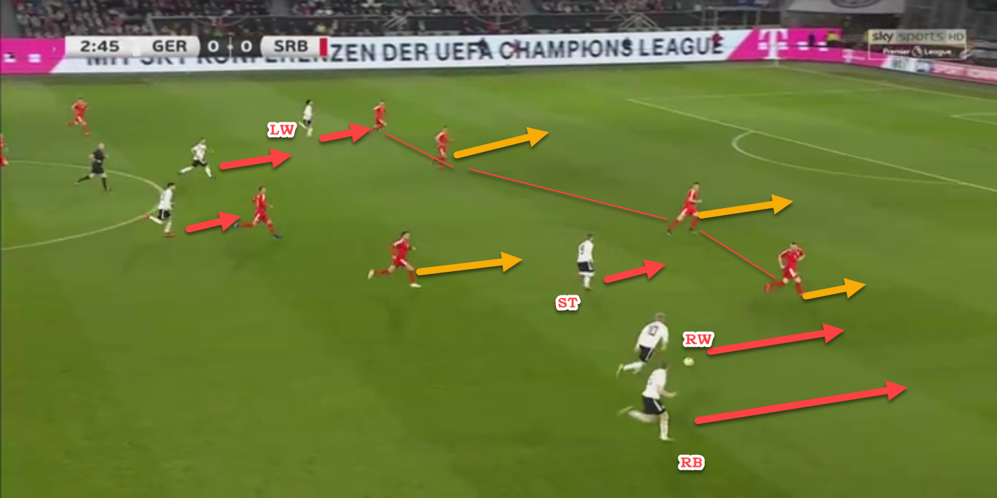 International Friendly 2018: Germany Serbia Tactical Analysis Statistics