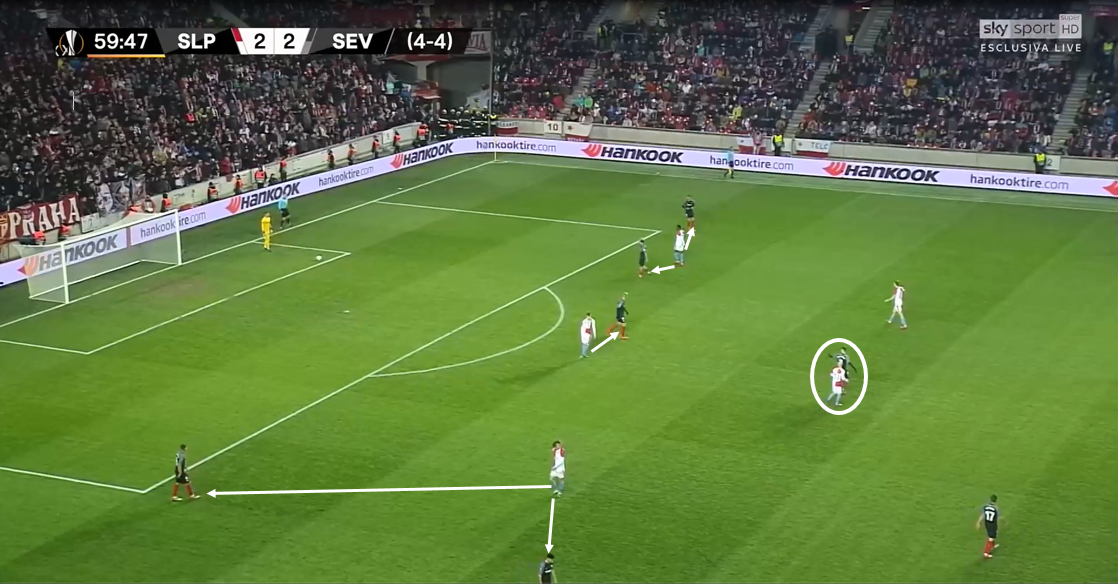 Slavia Prague-Sevilla-Tactical Analysis-Analysis-Statistics
