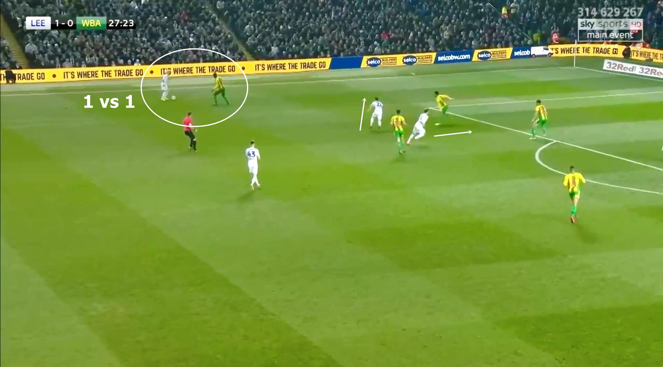Leeds vs West Brom Championship 2018/19 Tactical Analysis
